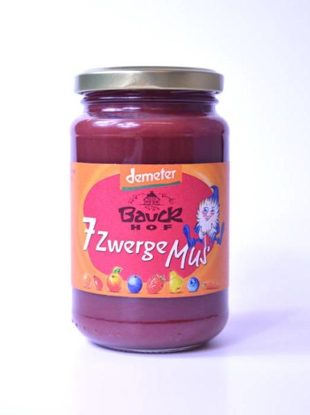 LOGO_7 Zwerge Mus