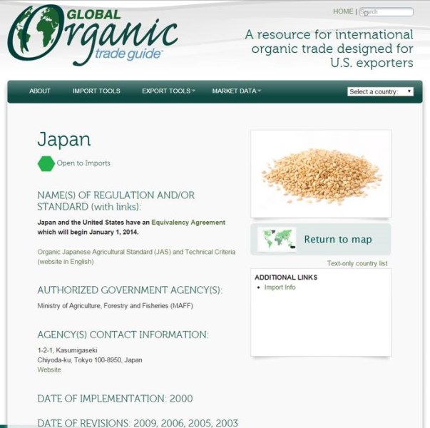 LOGO_Global Organic Trade Guide