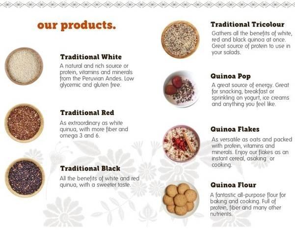 LOGO_Traditional White Quinoa