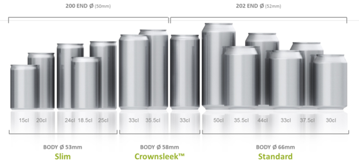 LOGO_Beverage Can Range – Aluminum and Steel