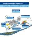 LOGO_Envopur® membrane technologies