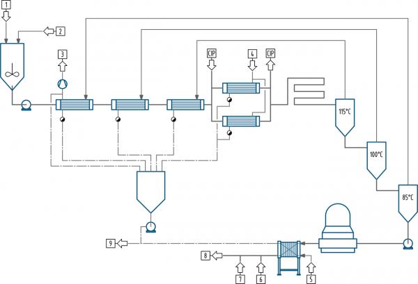 LOGO_Continuous high temperature wort processing