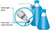 LOGO_Nicht-Invasive, optische Sauerstoffsensoren