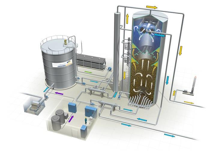 LOGO_Biomar® AHPx  Anaerobes Hochleistungsverfahren zur Abwasserbehandlung mit Biogaserzeugung