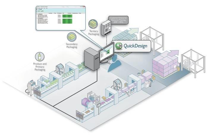 LOGO_QuickDesign - Drucktexterstellung und Drucksteuerung einfach gemacht