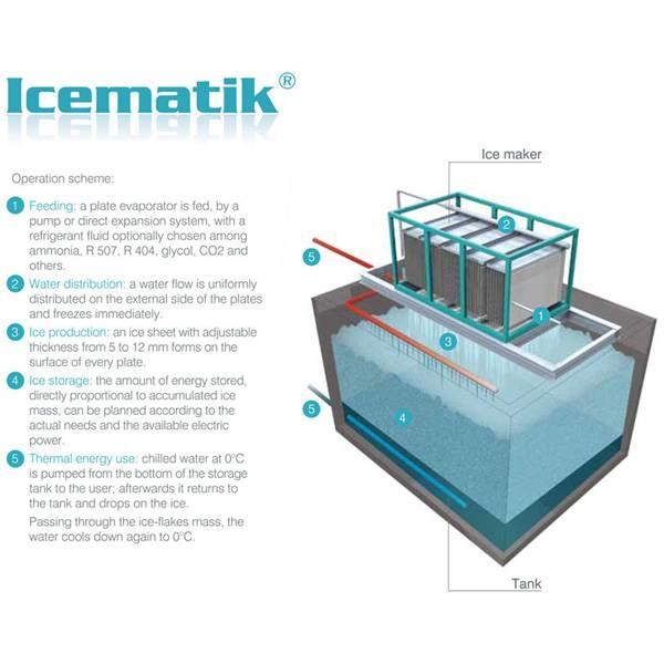 LOGO_ICEMATIK