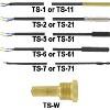 LOGO_Series TS-PROBES Digital Temperature Switch Probe
