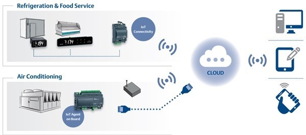 LOGO_Solution for remote monitoring and control