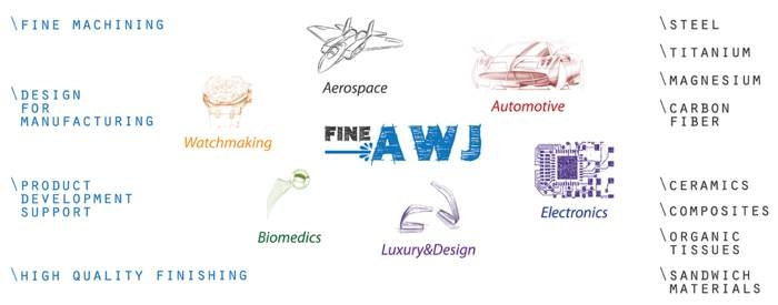 LOGO_High quality and high precision machining with innovative Micro Abrasive Waterjet Technology
