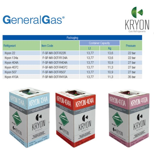 LOGO_Kryon® DOT – Non refillable cylinders