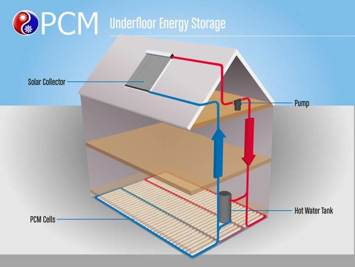 LOGO_Underfloor Energy Storage