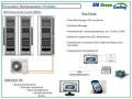 LOGO_Mini Data Center Cooler (MDC)