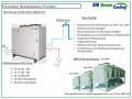 LOGO_BM Smart Chiller with integrated free cooling