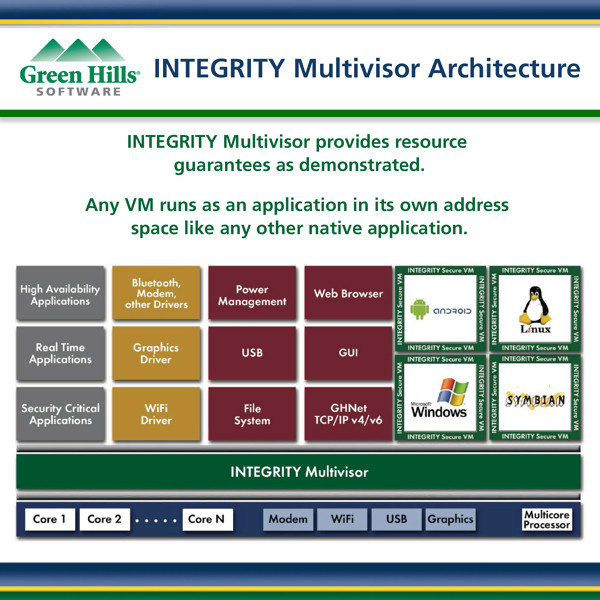 LOGO_INTEGRITY Multivisor