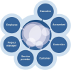 LOGO_Projektmanagement-Software Projektron BCS