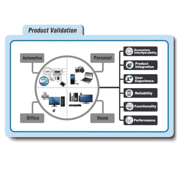 LOGO_Product Testing