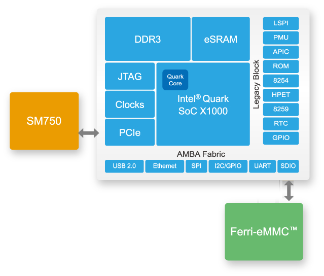LOGO_Osprey Visual IoT Platform