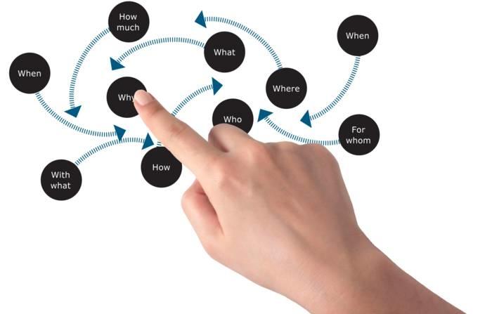LOGO_Portfolio für smarte IoT Services