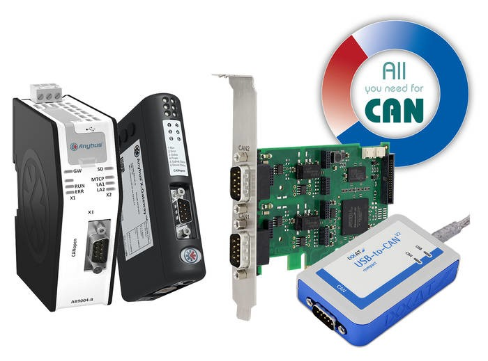 LOGO_Produkte und Dienstleistungen für CAN