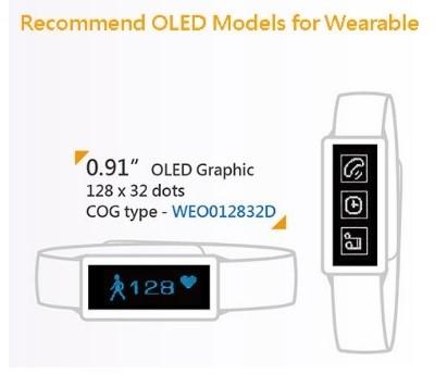 "LOGO_0.92"" 128*32  OLED Display"