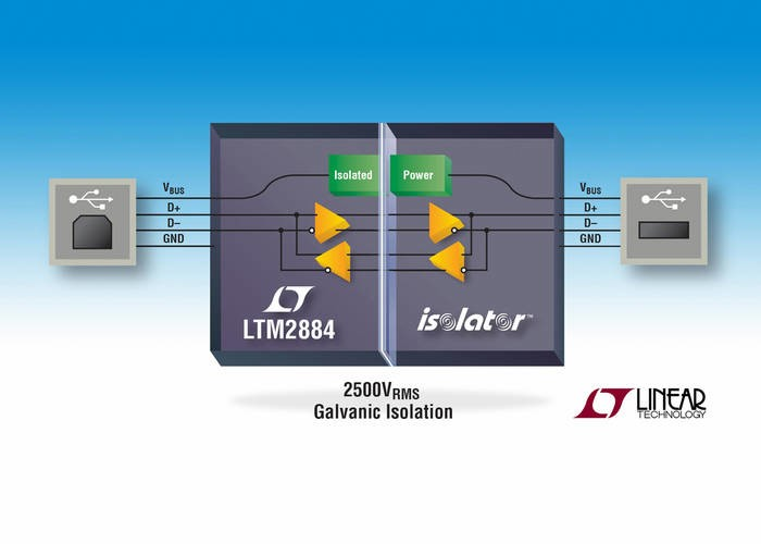 LOGO_LTM2884 – USB μModule Isolator