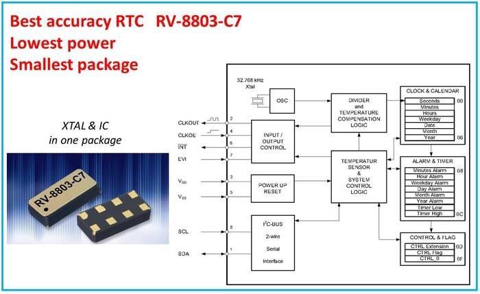 LOGO_Real-Time Clock  RV-8803-C7