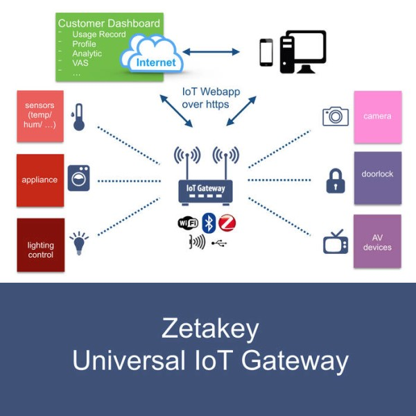 LOGO_Universal IoT Gateway