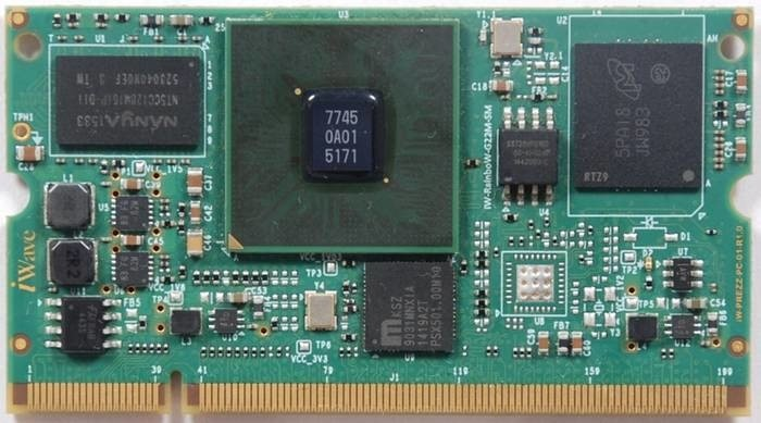 LOGO_iW-RainboW-G22M-SM: RZ/G1E SODIMM System On Module