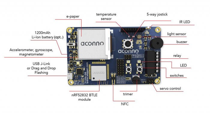 LOGO_aconno ACD52832 Bluetooth Smart Development Board
