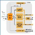 LOGO_IP-Blocks and Platform Solutions