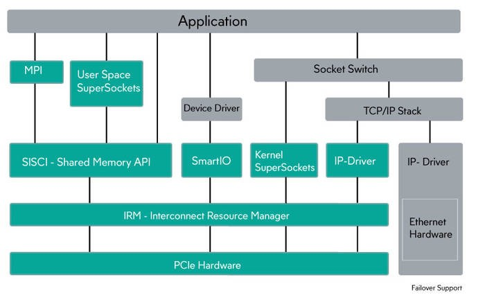 LOGO_eXpressWare PCIe Software Suite