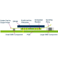 LOGO_Interposer for DRAM Memory Compliance Test