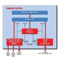 LOGO_Microcontroller
