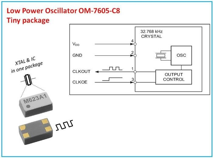 LOGO_Low Power Oszillator 32.768 kHz  OM-7605-C8