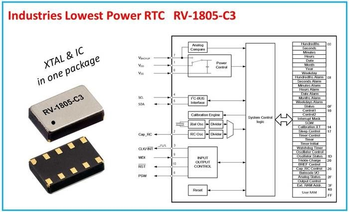 LOGO_Real-Time Clock RV1805-C3