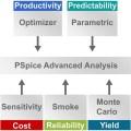 LOGO_PSpice Advanced Analysis