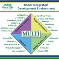 LOGO_MULTI Integrated Development Environment