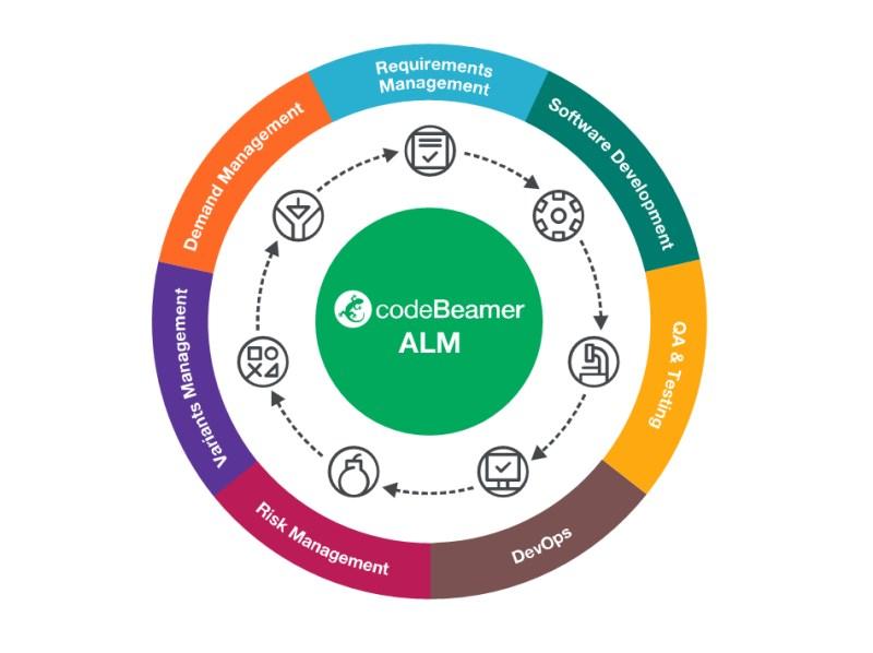 LOGO_codeBeamer ALM-System
