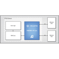 LOGO_PROFINET Universal Industrial Communication Controller