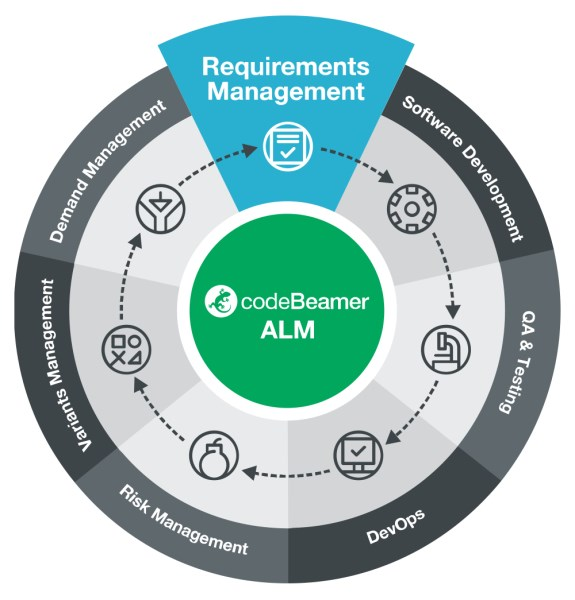 LOGO_codeBeamer Requirements Management