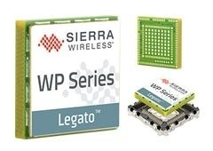 LOGO_LPWA (Cat-M1/Cat-NB1), 4G LTE, 3G, 2G, Wi-Fi, Bluetooth & GNSS Wireless Module