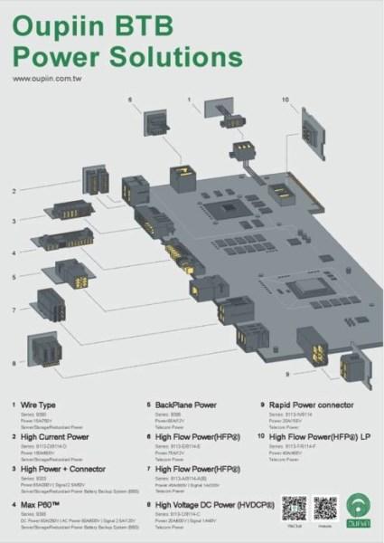 LOGO_OUPIIN BTB Power Solutions