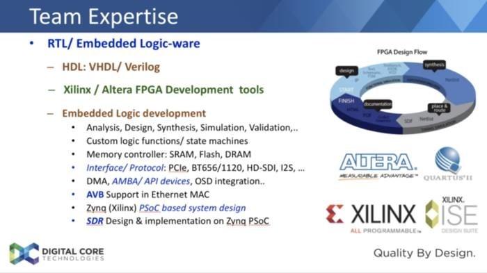 LOGO_Embedded LogicWare design services