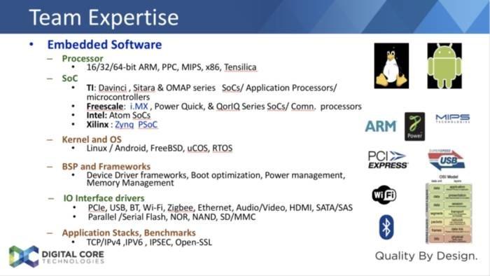 LOGO_Embedded Software development