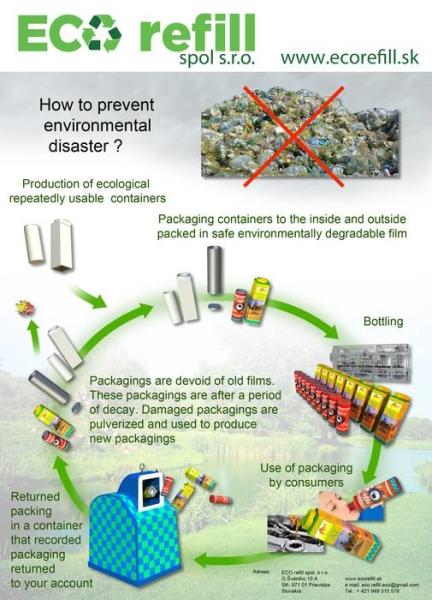 LOGO_Recycling principe