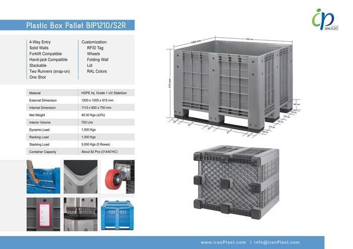 LOGO_Plastic Box Pallet BIP1210/S2R