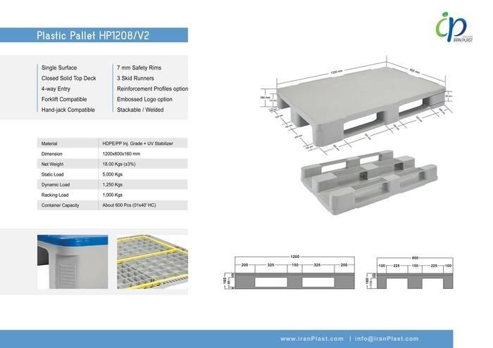 LOGO_Plastic Hygienic Pallet HP1208/V2