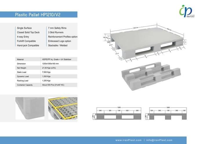 LOGO_Plastic Hygienic Pallet HP1210/3R