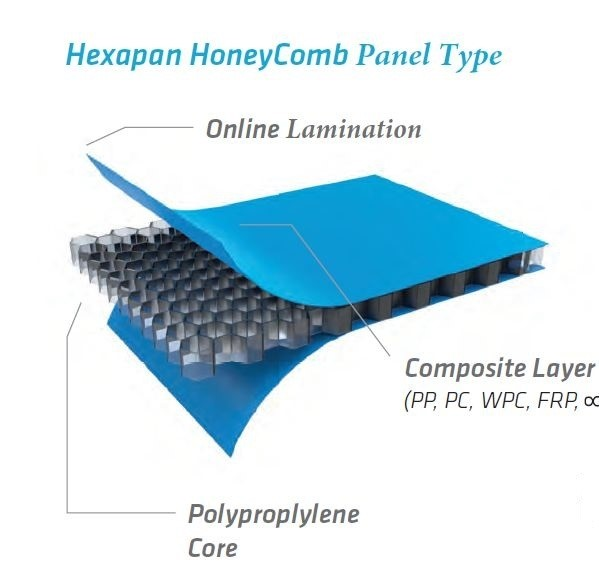 LOGO_HEXAPAN LIGTHWEIGHT COMPOSITE PANEL SYSTEM