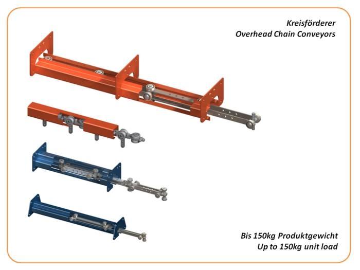 LOGO_Overhead Chain Conveyors